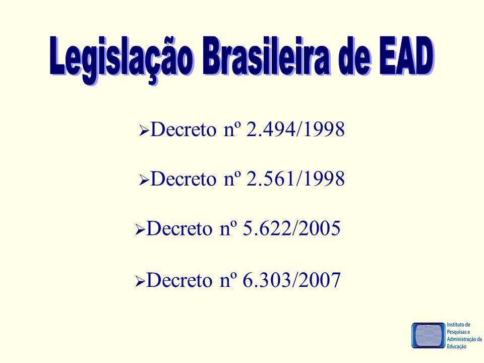  Decreto nº 2.494/1998  Decreto nº 2.561/1998  Decreto nº 5.622/2005  Decreto nº 6.303/2007