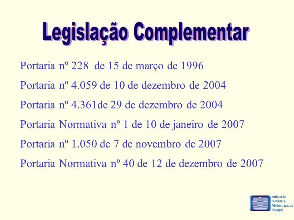 Portaria nº 228 de 15 de março de 1996 Portaria nº 4.059 de 10 de dezembro de 2004 Portaria nº 4.361de 29 de dezembro de 2004 Portaria Normativa nº 1