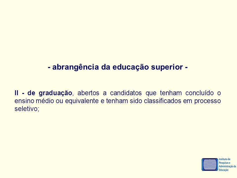 - abrangência da educação superior - II - de graduação, abertos a candidatos que tenham concluído o ensino médio ou equivalente e tenham sido classifi