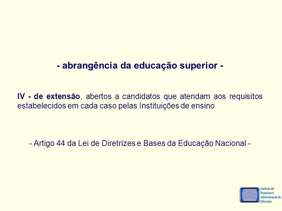 - abrangência da educação superior - IV - de extensão, abertos a candidatos que atendam aos requisitos estabelecidos em cada caso pelas Instituições d