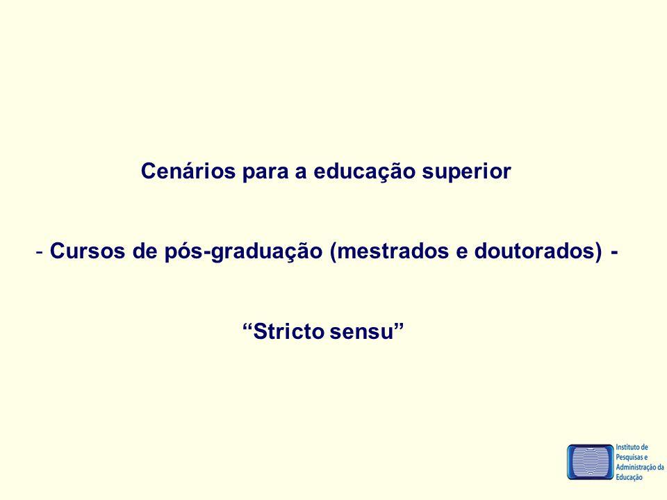 """Cenários para a educação superior - Cursos de pós-graduação (mestrados e doutorados) - """"Stricto sensu"""""""