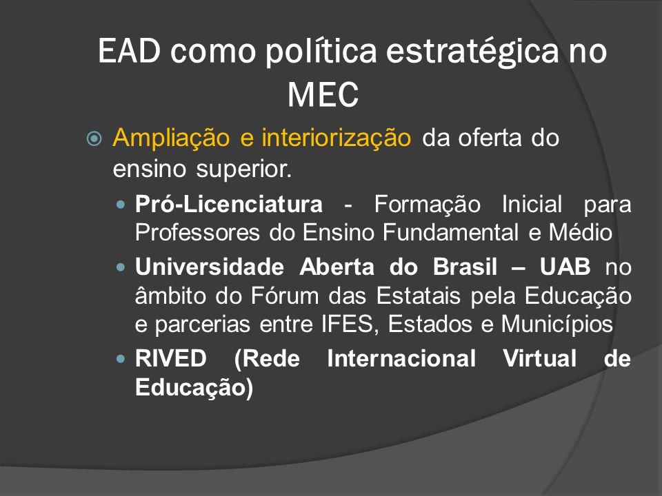 EAD como política estratégica no MEC  Ampliação e interiorização da oferta do ensino superior. Pró-Licenciatura - Formação Inicial para Professores d