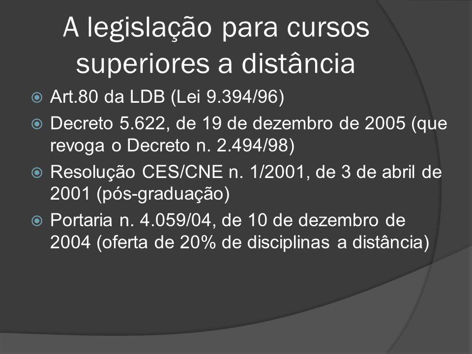 A legislação para cursos superiores a distância  Art.80 da LDB (Lei 9.394/96)  Decreto 5.622, de 19 de dezembro de 2005 (que revoga o Decreto n. 2.4