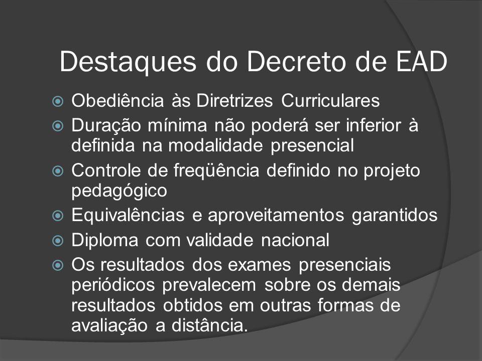 Destaques do Decreto de EAD  Obediência às Diretrizes Curriculares  Duração mínima não poderá ser inferior à definida na modalidade presencial  Con