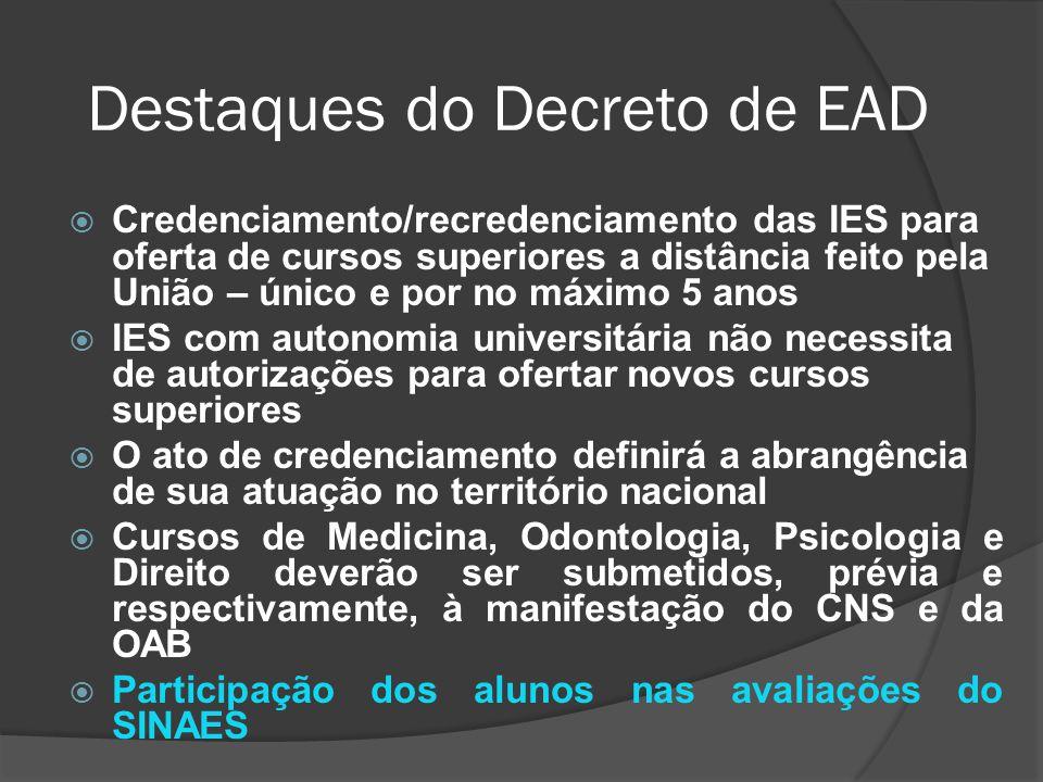 Destaques do Decreto de EAD  Credenciamento/recredenciamento das IES para oferta de cursos superiores a distância feito pela União – único e por no m