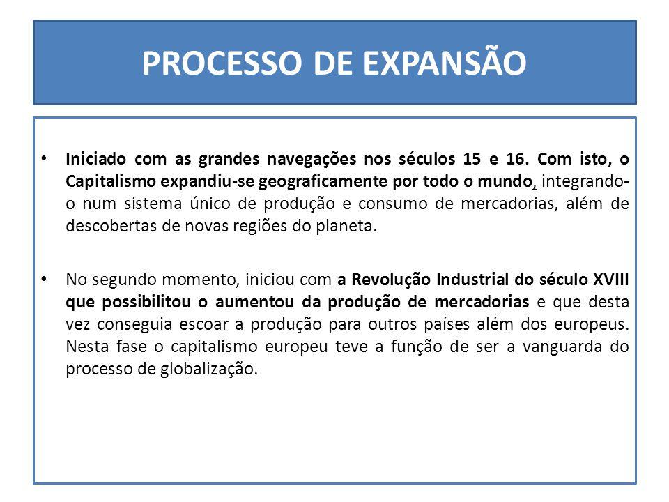 PROCESSO DE EXPANSÃO Iniciado com as grandes navegações nos séculos 15 e 16.