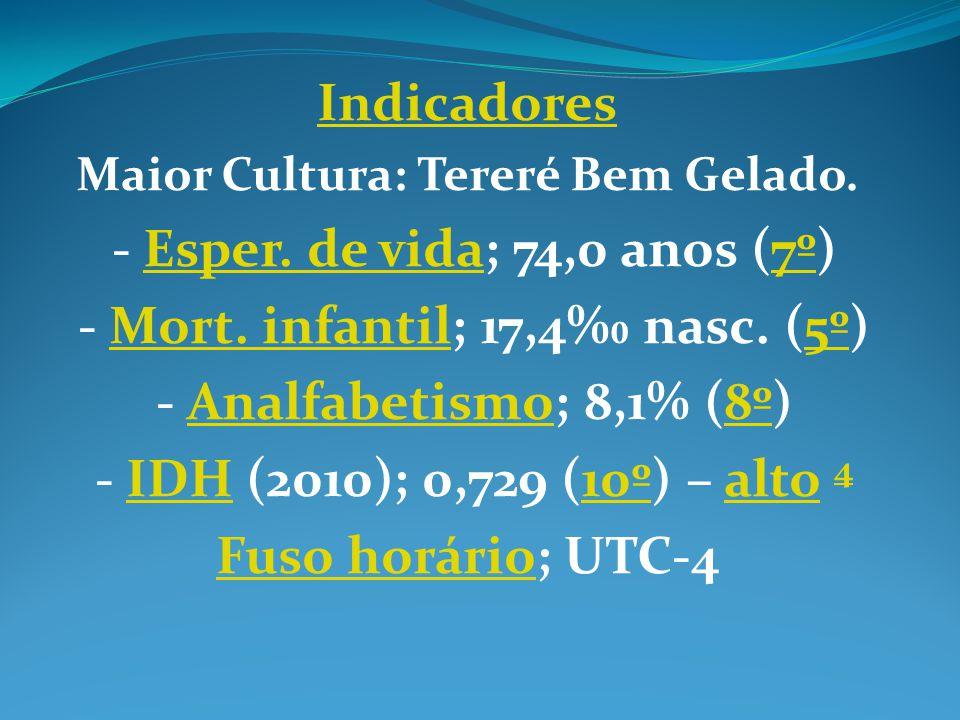 Indicadores Maior Cultura: Tereré Bem Gelado. - Esper. de vida; 74,0 anos (7º)Esper. de vida7º - Mort. infantil; 17,4‰ nasc. (5º)Mort. infantil5º - An