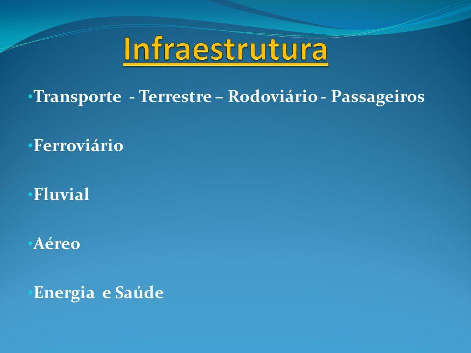 Transporte - Terrestre – Rodoviário - Passageiros Ferroviário Fluvial Aéreo Energia e Saúde