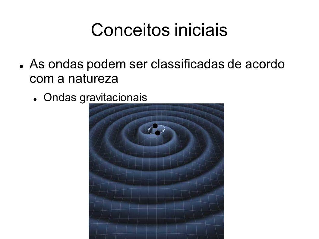 Conceitos iniciais As ondas podem ser classificadas de acordo com a natureza Ondas gravitacionais