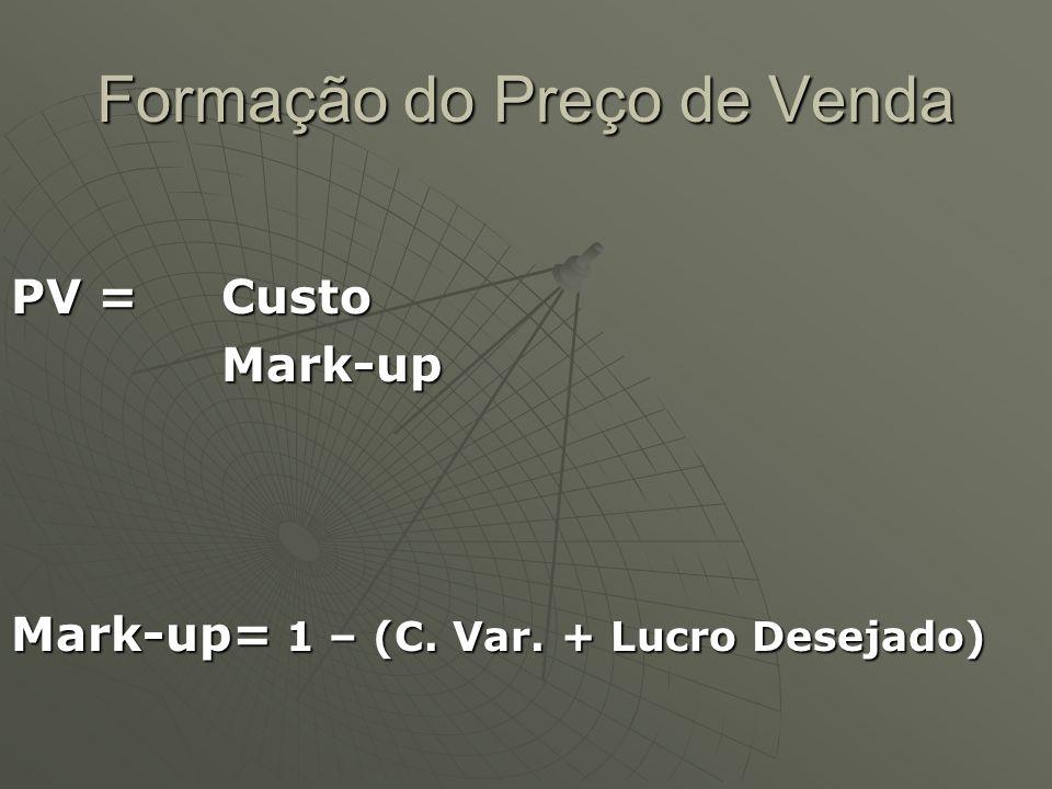 Formação do Preço de Venda PV = Custo Mark-up Mark-up= 1 – (C. Var. + Lucro Desejado)