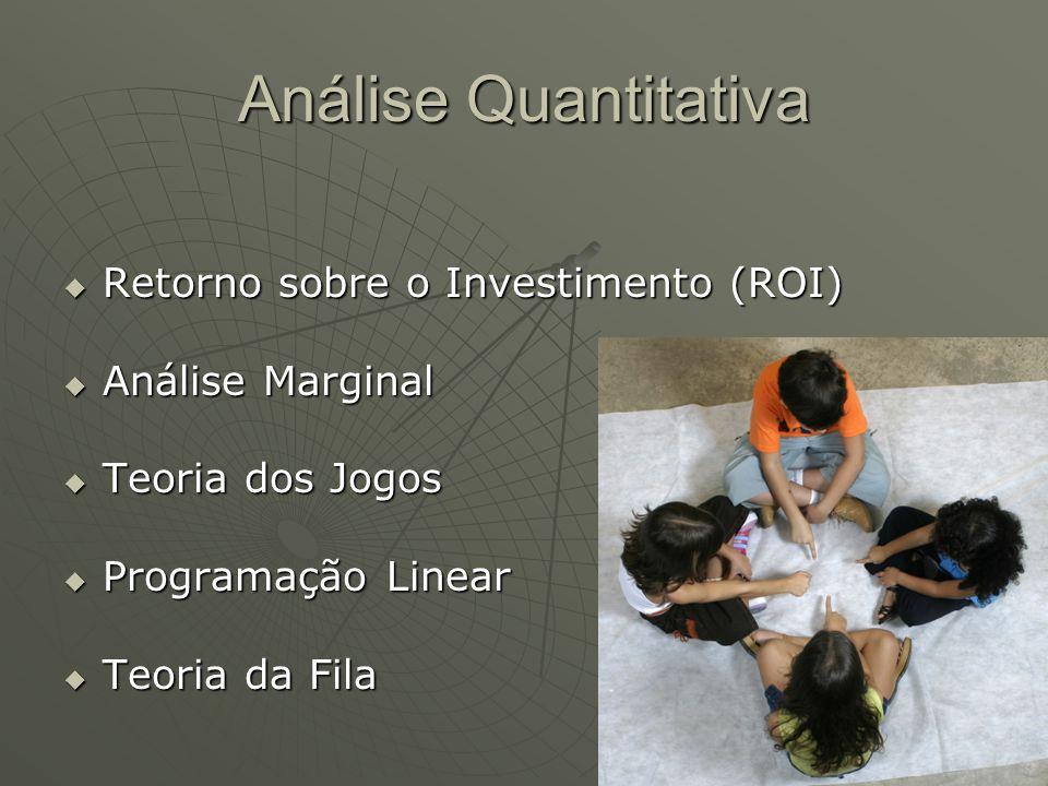 Análise Quantitativa  Retorno sobre o Investimento (ROI)  Análise Marginal  Teoria dos Jogos  Programação Linear  Teoria da Fila