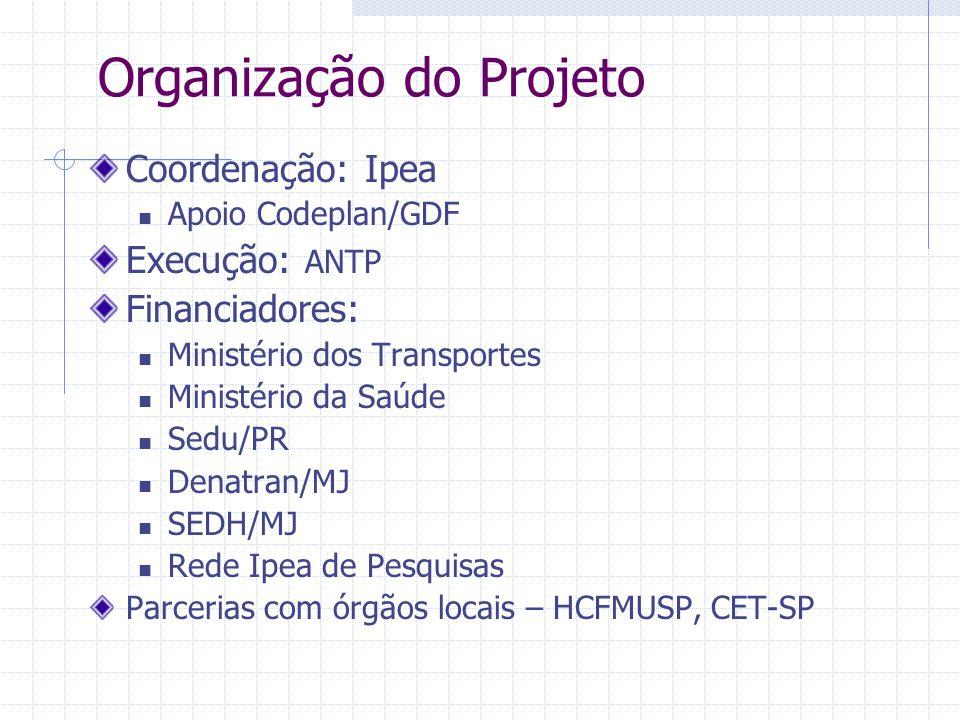 Objetivo Geral do Projeto Identificar e mensurar os custos dos acidentes de trânsito nas Aglomerações Urbanas brasileiras, visando fornecer subsídios para a elaboração e avaliação de políticas públicas.