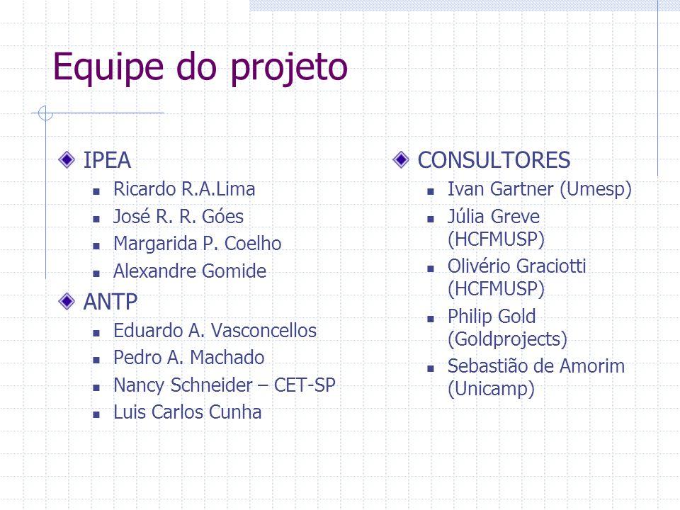Equipe do projeto IPEA Ricardo R.A.Lima José R. R. Góes Margarida P. Coelho Alexandre Gomide ANTP Eduardo A. Vasconcellos Pedro A. Machado Nancy Schne