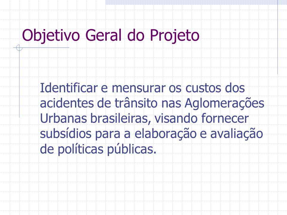 Objetivos específicos da pesquisa Desenvolver metodologia para coleta de dados e quantificação dos custos dos acidentes no Brasil Estimar os custos dos acidentes para o conjunto das Aglomerações Urbanas Definir parâmetros de referência para custos de acidentes no país