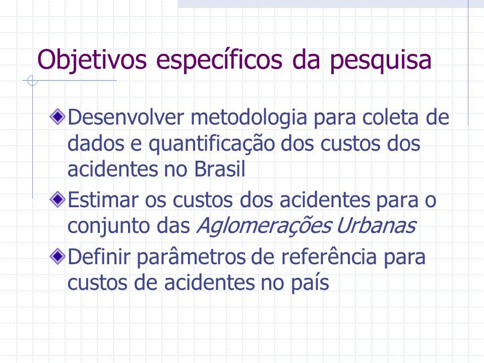 Aglomerações Urbanas Estudo coordenado pelo IPEA Caracterização e Tendências Da Rede Urbana Do Brasil ( IPEA, IBGE E UNICAMP, 1999 ) 49 Aglomerações Urbanas 12 Aglomerações Urbanas Metropolitanas (200 Municípios + DF) 37 Aglomerações Urbanas Não-metropolitanas (178 Municípios) 378 Municípios + DF concentrando 47% da População Urbana Brasileira e 62% da frota de veículos