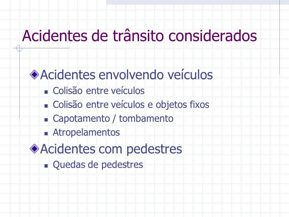 Desafios da pesquisa Quais os custos causados pelos acidentes de trânsito .