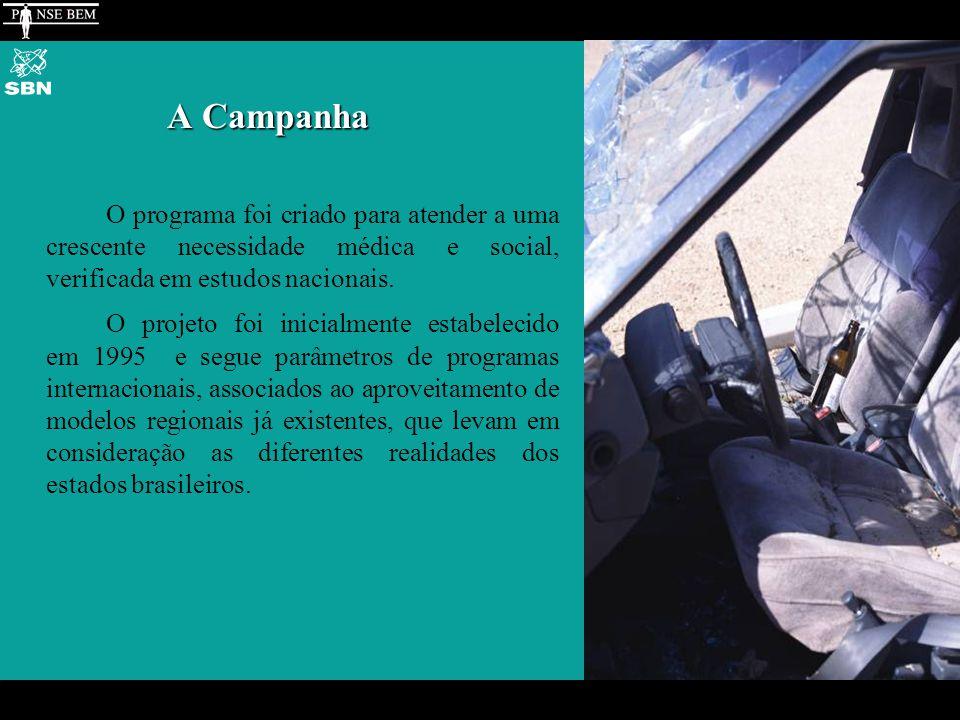 A Campanha O programa foi criado para atender a uma crescente necessidade médica e social, verificada em estudos nacionais.