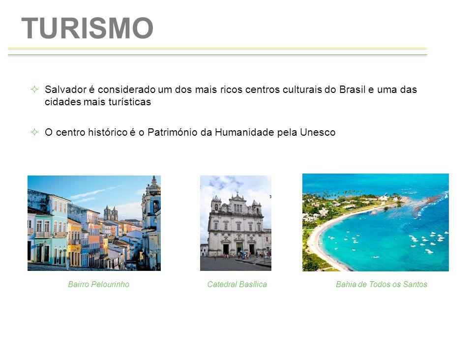TURISMO  Salvador é considerado um dos mais ricos centros culturais do Brasil e uma das cidades mais turísticas  O centro histórico é o Património d