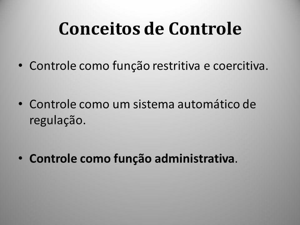 Conceitos de Controle Controle como função restritiva e coercitiva. Controle como um sistema automático de regulação. Controle como função administrat