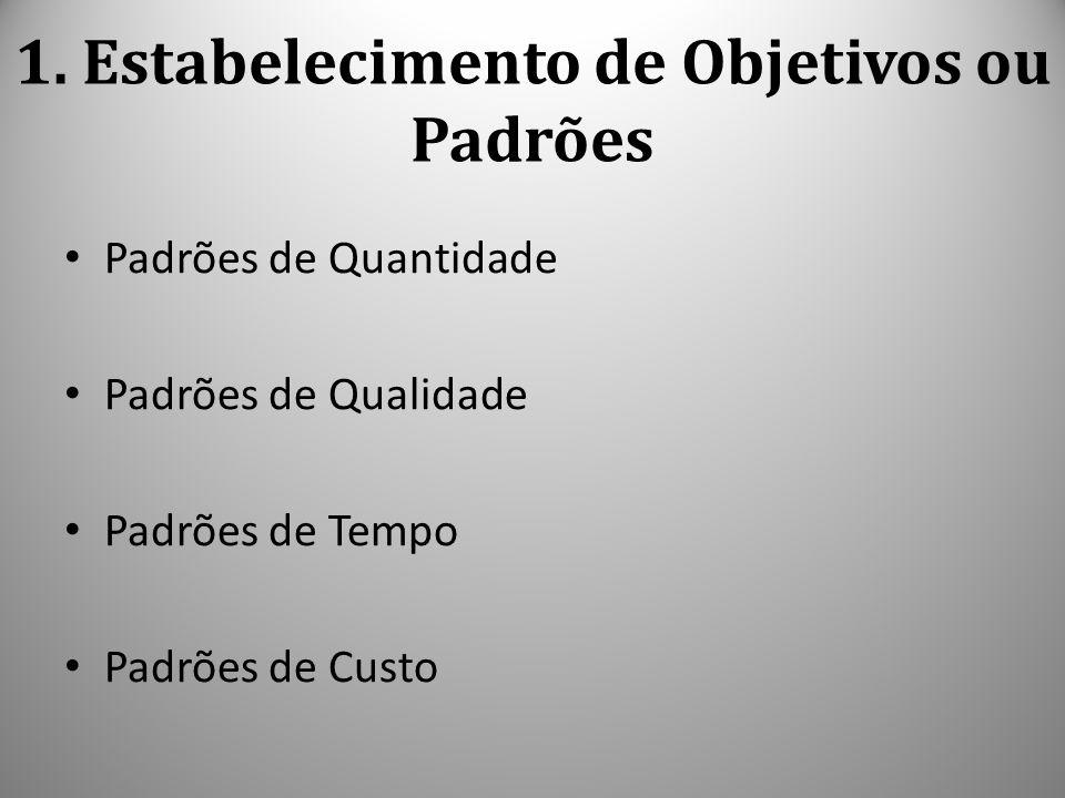 1. Estabelecimento de Objetivos ou Padrões Padrões de Quantidade Padrões de Qualidade Padrões de Tempo Padrões de Custo