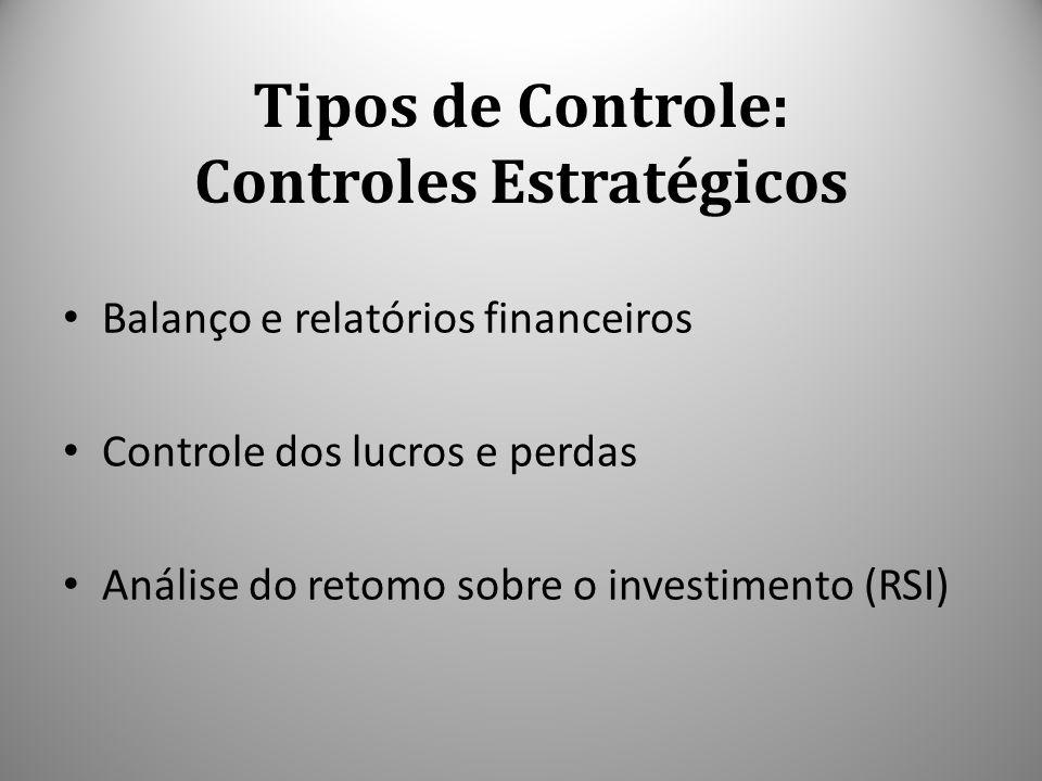 Controles Táticos Finanças Produção Marketing Pessoal