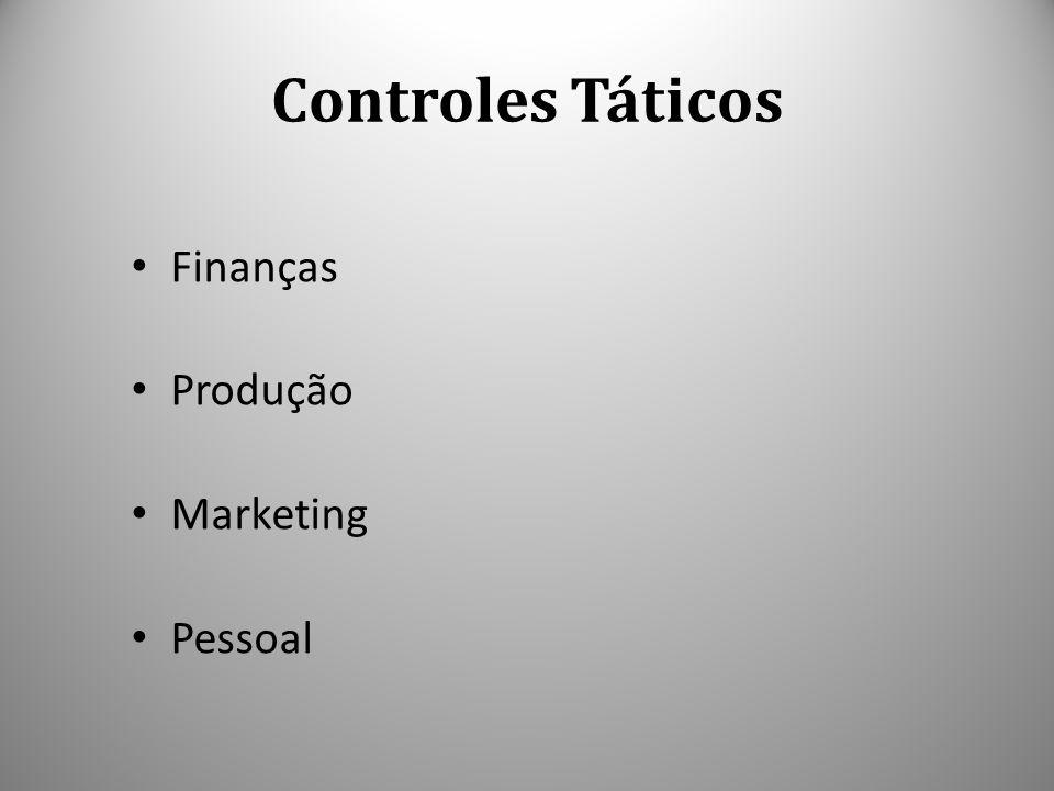 Controles Operacionais Disciplina Controle de estoques
