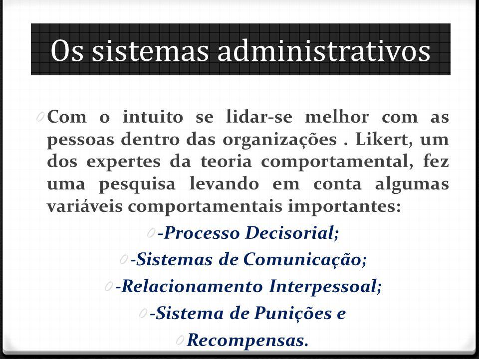 Os sistemas administrativos 0 Com o intuito se lidar-se melhor com as pessoas dentro das organizações. Likert, um dos expertes da teoria comportamenta