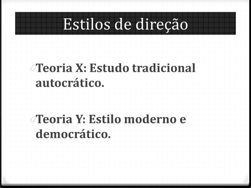 Estilos de direção 0 Teoria X: Estudo tradicional autocrático. 0 Teoria Y: Estilo moderno e democrático.