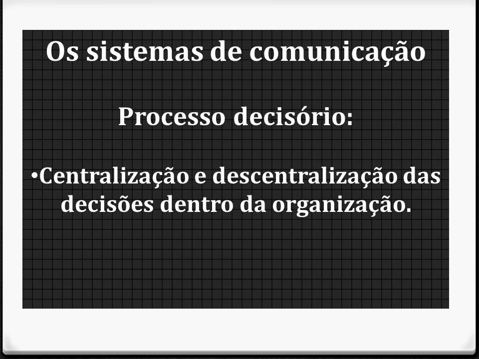 Os sistemas de comunicação Processo decisório: Centralização e descentralização das decisões dentro da organização.
