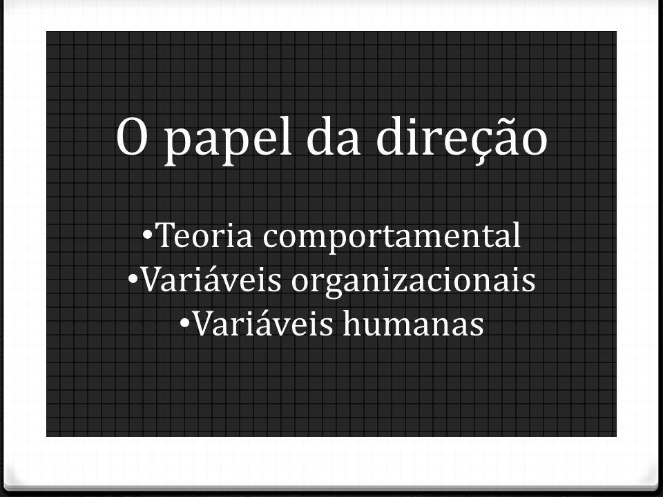 O papel da direção Teoria comportamental Variáveis organizacionais Variáveis humanas