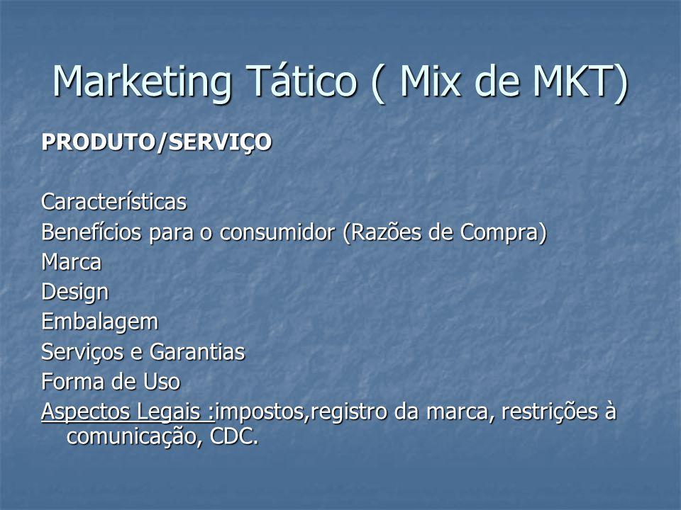 Marketing Tático ( Mix de MKT) PRODUTO/SERVIÇOCaracterísticas Benefícios para o consumidor (Razões de Compra) MarcaDesignEmbalagem Serviços e Garantias Forma de Uso Aspectos Legais :impostos,registro da marca, restrições à comunicação, CDC.