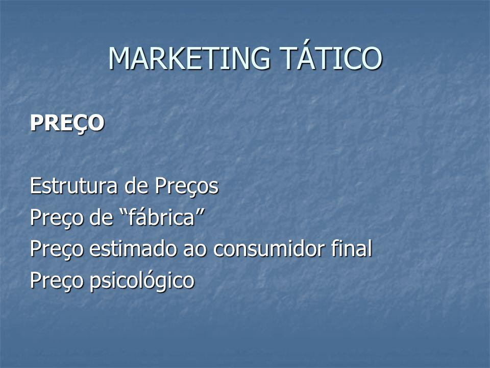 MARKETING TÁTICO PREÇO Estrutura de Preços Preço de fábrica Preço estimado ao consumidor final Preço psicológico