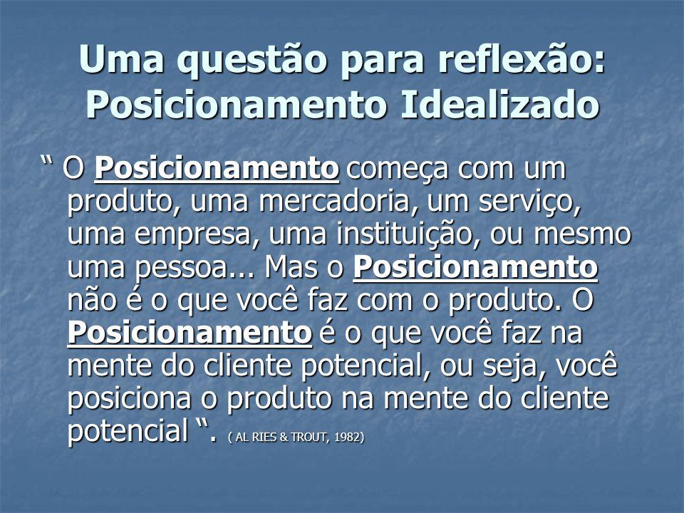 Uma questão para reflexão: Posicionamento Idealizado O Posicionamento começa com um produto, uma mercadoria, um serviço, uma empresa, uma instituição, ou mesmo uma pessoa...