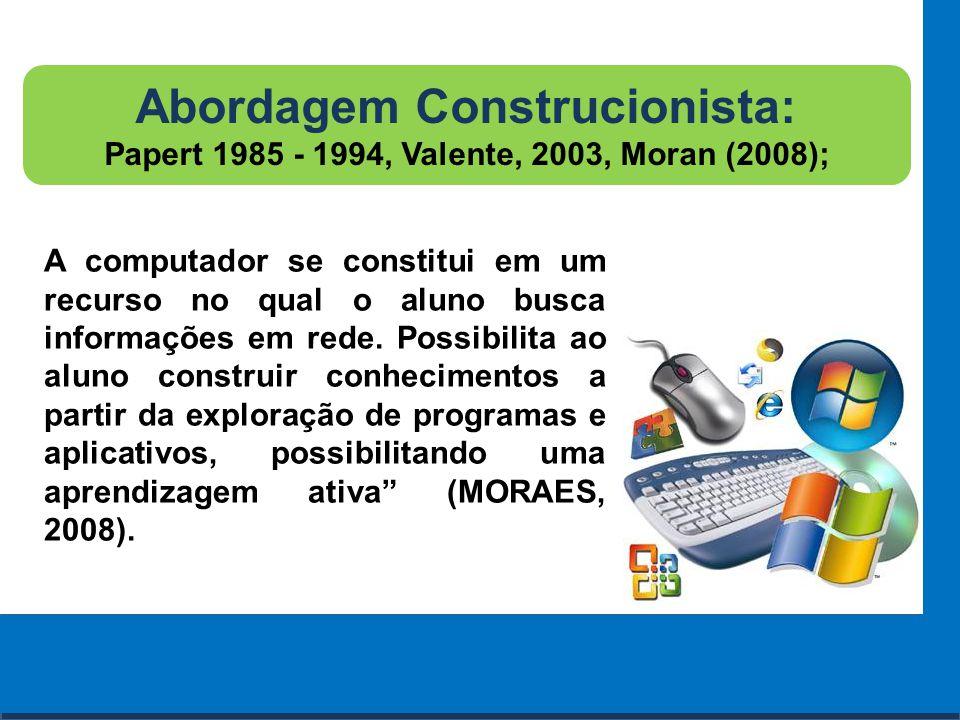 Cursos a Distância em todo o Brasil www.institutoprominas.com.br 0800 283 8380 Abordagem Construcionista: Papert 1985 - 1994, Valente, 2003, Moran (20