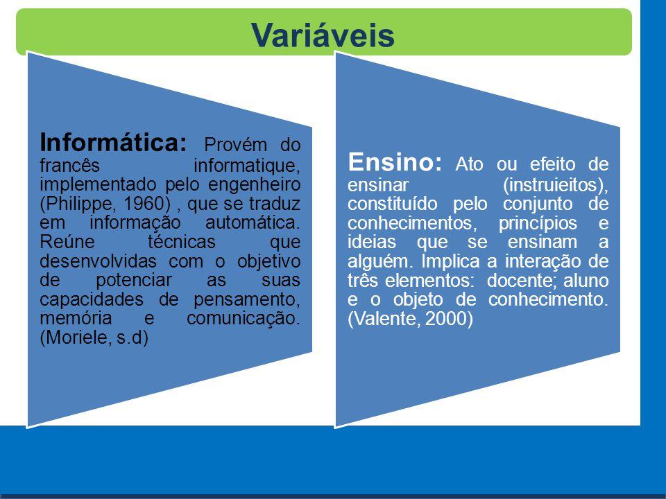 Cursos a Distância em todo o Brasil www.institutoprominas.com.br 0800 283 8380 Variáveis Informática: Provém do francês informatique, implementado pel