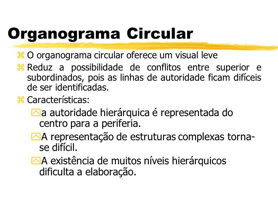 Organograma Circular zO organograma circular oferece um visual leve zReduz a possibilidade de conflitos entre superior e subordinados, pois as linhas