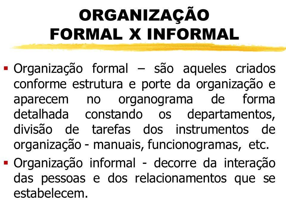 ORGANIZAÇÃO FORMAL X INFORMAL  Organização formal – são aqueles criados conforme estrutura e porte da organização e aparecem no organograma de forma