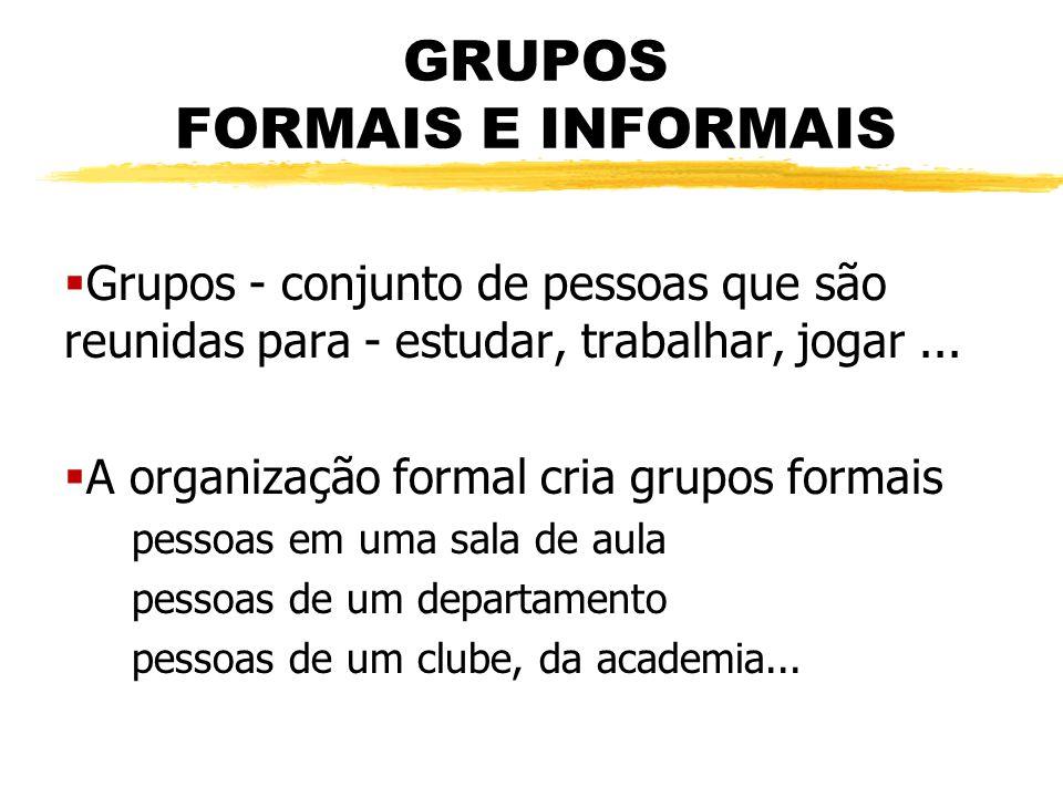 GRUPOS FORMAIS E INFORMAIS  Grupos - conjunto de pessoas que são reunidas para - estudar, trabalhar, jogar...  A organização formal cria grupos form