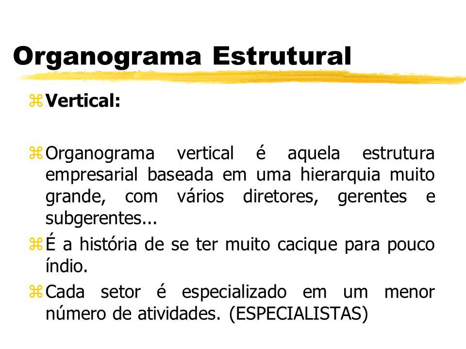 Organograma Estrutural zVertical: zOrganograma vertical é aquela estrutura empresarial baseada em uma hierarquia muito grande, com vários diretores, g