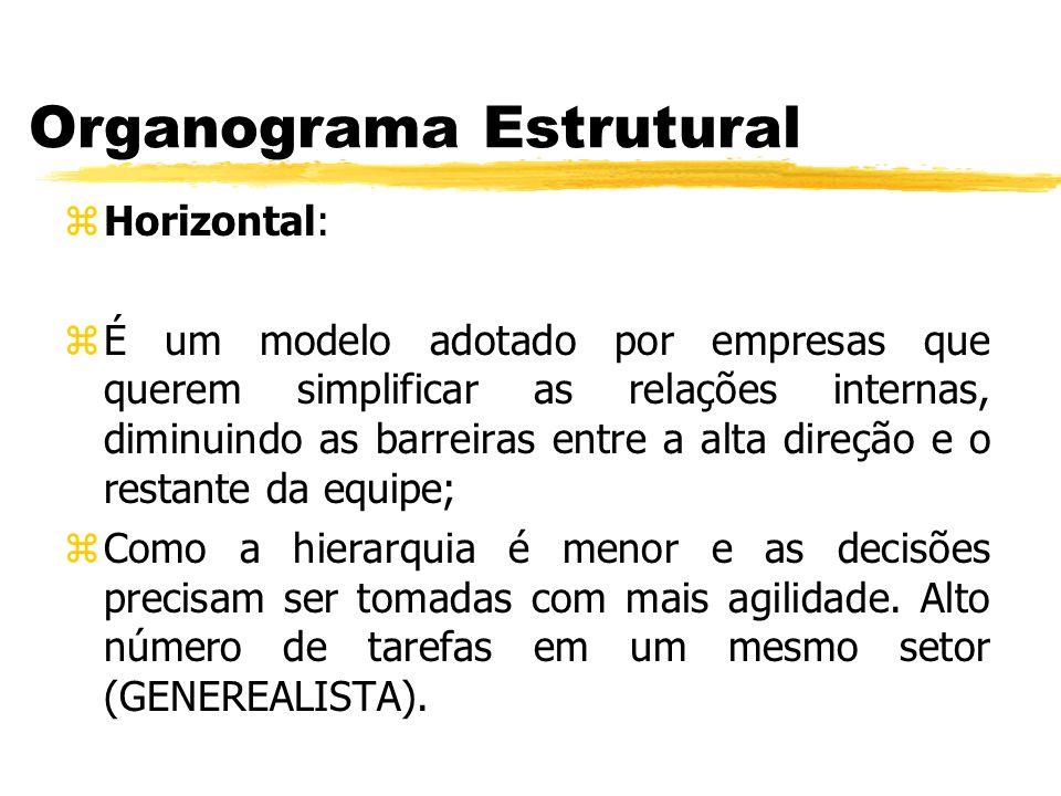 Organograma Estrutural zHorizontal: zÉ um modelo adotado por empresas que querem simplificar as relações internas, diminuindo as barreiras entre a alt