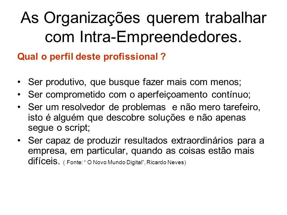 As Organizações querem trabalhar com Intra-Empreendedores.