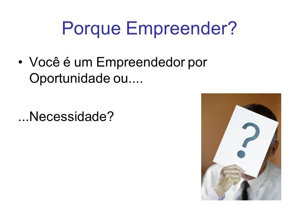 Porque Empreender Você é um Empreendedor por Oportunidade ou.......Necessidade