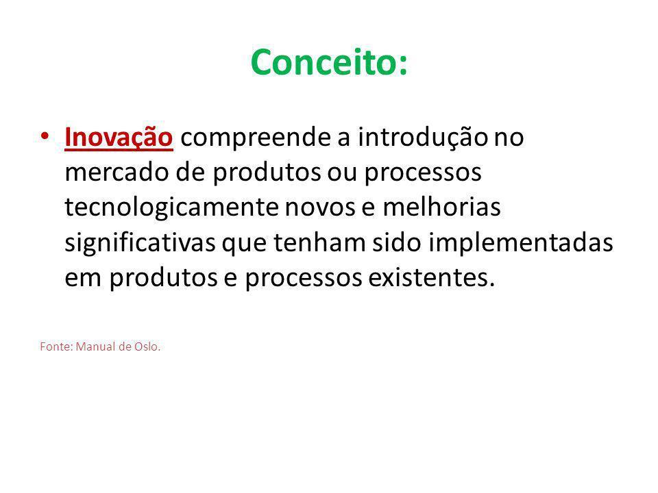 Conceito: Inovação compreende a introdução no mercado de produtos ou processos tecnologicamente novos e melhorias significativas que tenham sido imple