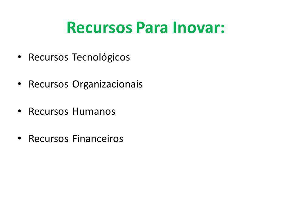 Recursos Para Inovar: Recursos Tecnológicos Recursos Organizacionais Recursos Humanos Recursos Financeiros