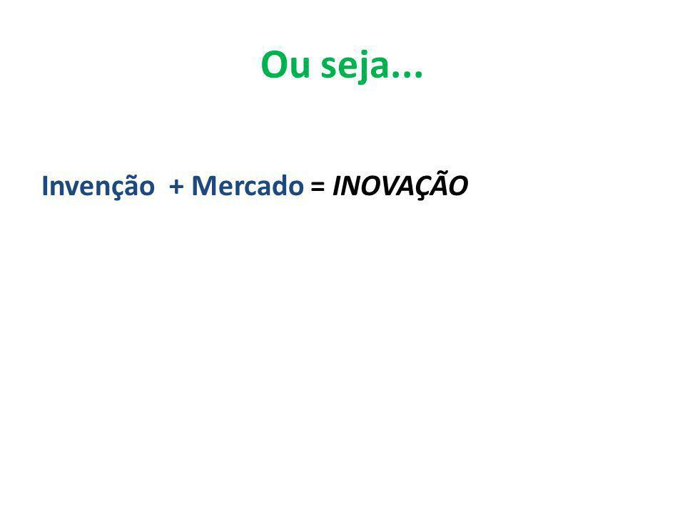 Inovação no Brasil: Lei de Inovação (2004) Elaboração de Editais por Agências de Pesquisa e Fomento