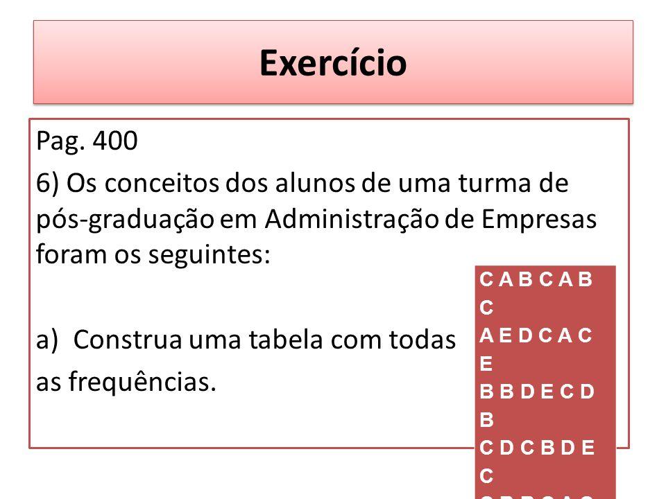 Exercício Pag.