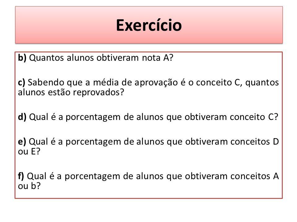 Exercício b) Quantos alunos obtiveram nota A.