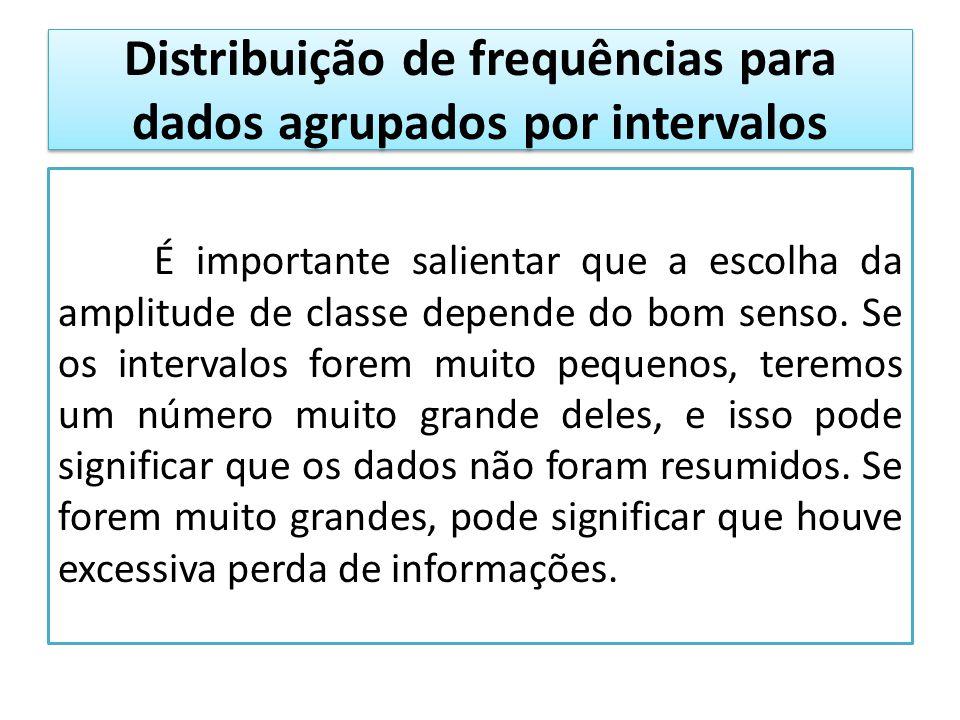 Distribuição de frequências para dados agrupados por intervalos É importante salientar que a escolha da amplitude de classe depende do bom senso.