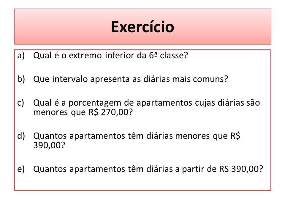 Exercício a)Qual é o extremo inferior da 6ª classe.