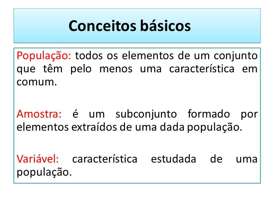 Conceitos básicos População: todos os elementos de um conjunto que têm pelo menos uma característica em comum.